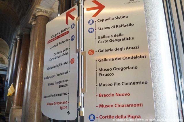 Musées du Vatican Rome Plan